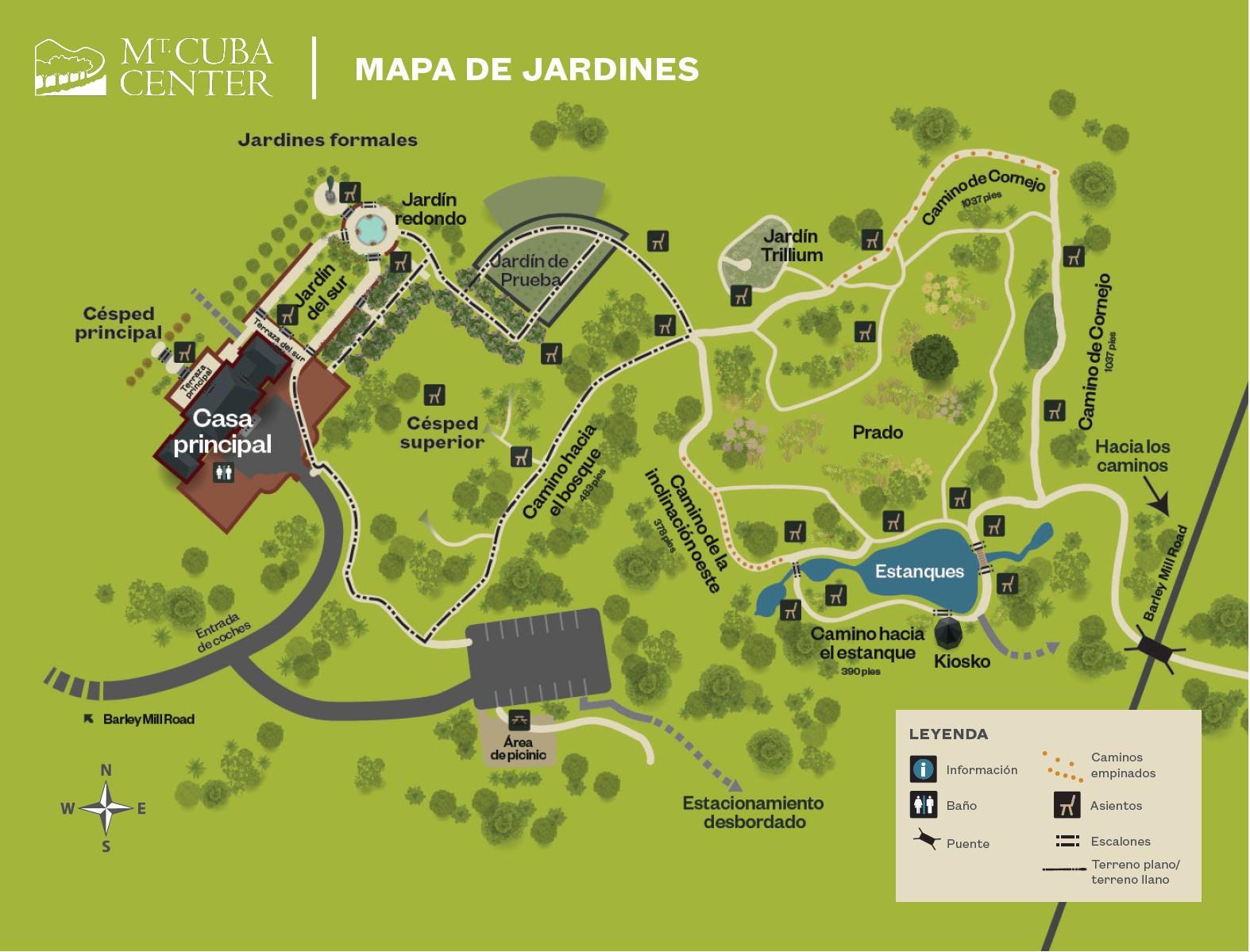 Mapa de Jardines